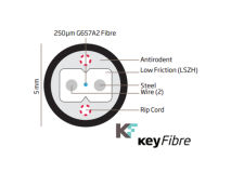 (m) KEYFIBRE Double Structure 1 Core Black