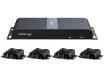 ANTIFERENCE HDMI Over CAT6 x4 Way KIT