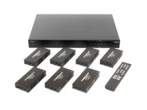 ANTIFERENCE HDBaseT™ 8x8 Matrix KIT