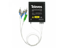 TELEVES Optical Multi/De-Multiplexer